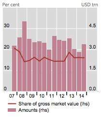 Gross Credit Exposure JPEG