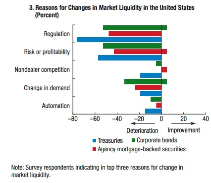 Liquidity Oct 11 JPEG