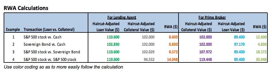 Sec Lending RWA JPEG