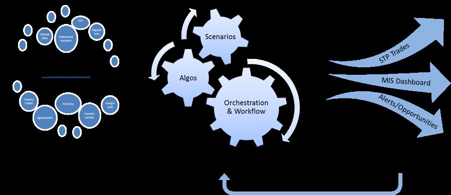transcend-algorithms-vs-infrastructure