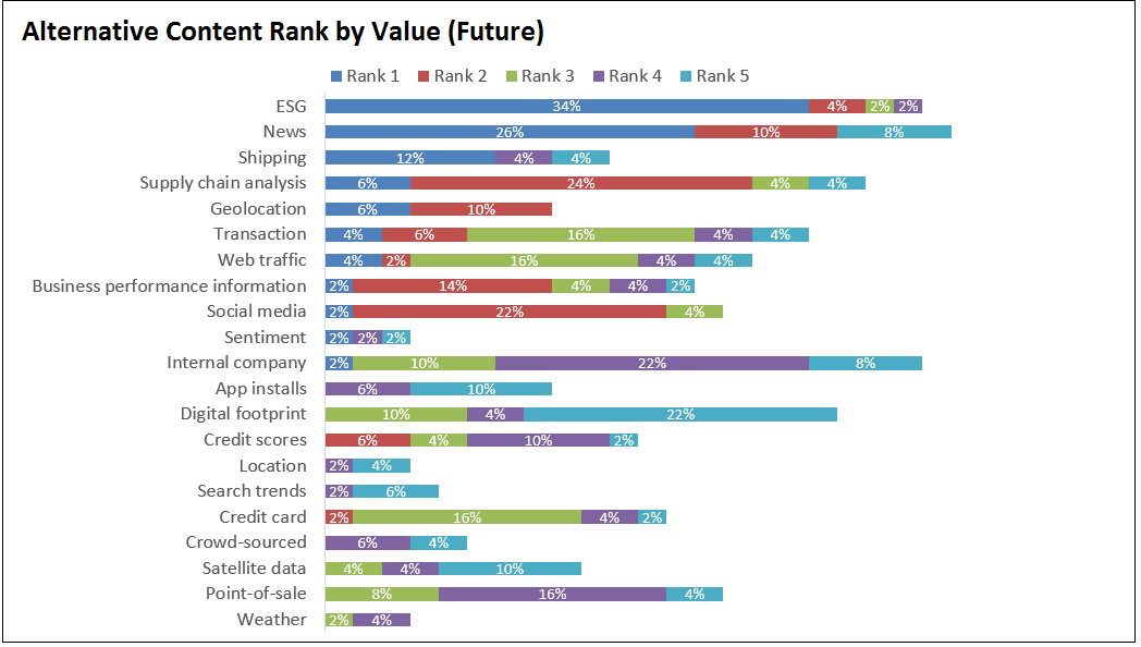 FactSet: how data sources are shaping quant future – Finadium